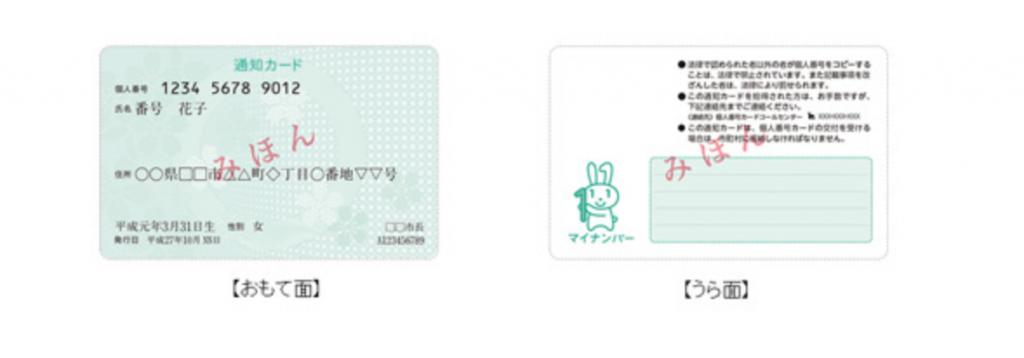 マイナンバー通知カードの見本画像